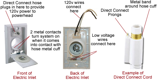 wiring a central vacuum beam central vacuum wiring diagram