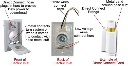central vacuum wiring diagram