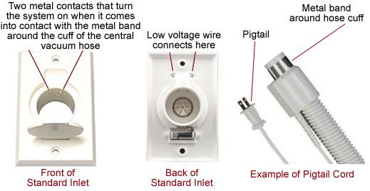 central vacuum wiring wiring diagram