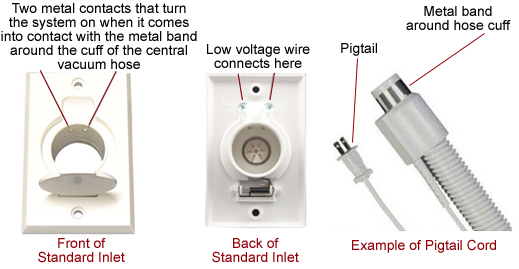 choosing a central vacuum \u2013 page 2 \u2013 central vacuum stores Shop-Vac Wiring