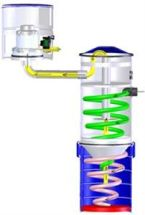 0082084_shop-by-filtration-type_300