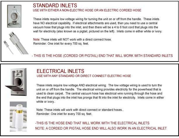 central vacuum hose info?w=1000 series 8000 wiring diagram oreck panasonic wiring diagram Simplicity Lawn Tractor Wiring Diagram at love-stories.co